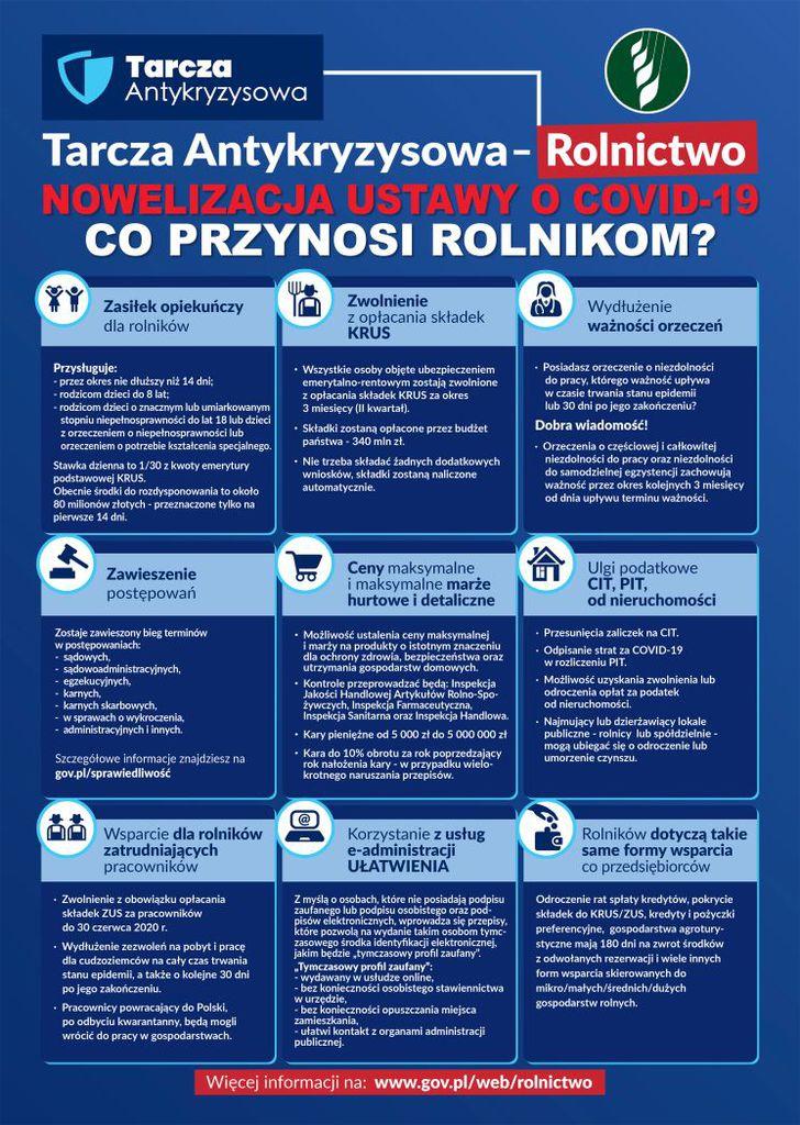 TarczaAntykryzysowa_krus_net.jpeg