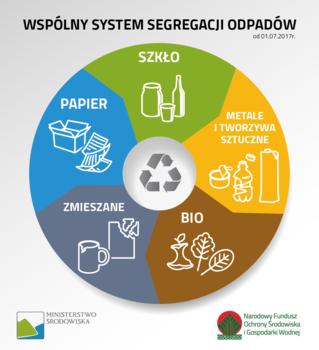 wspolny-system.png
