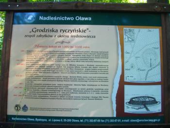 warsztaty archeologiczno-historyczne